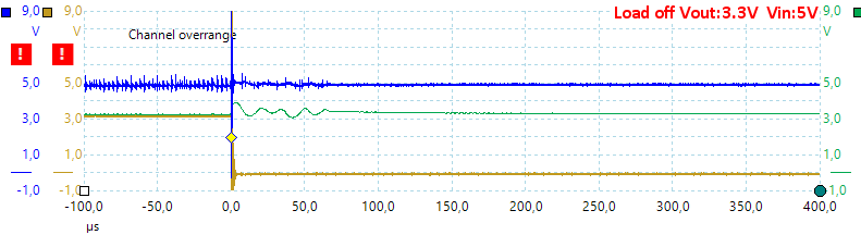 LoadOff2.5ohmVount3.3VVin5V