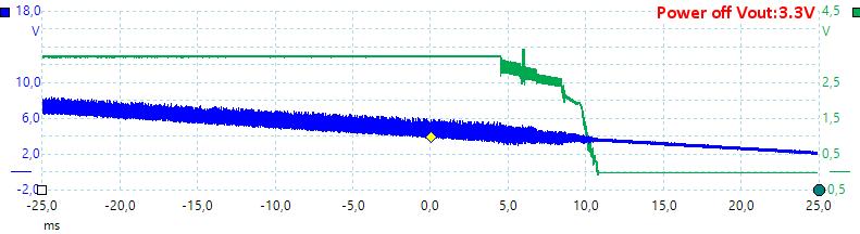 PowerOff2.5ohmVout3.3V