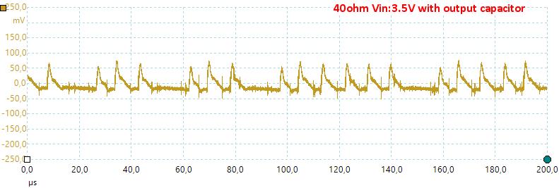 40ohmVin3.5VC
