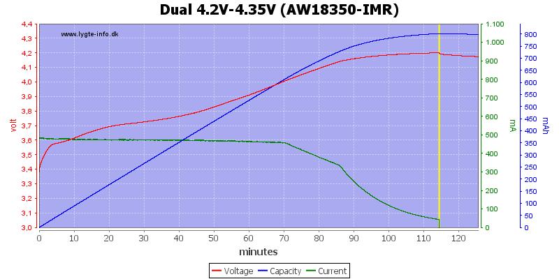 Dual%204.2V-4.35V%20(AW18350-IMR)