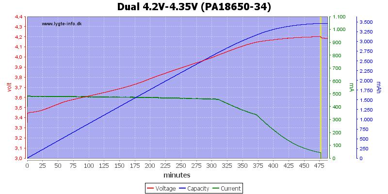 Dual%204.2V-4.35V%20(PA18650-34)