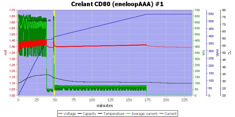 Crelant%20CD80%20%28eneloopAAA%29%20%231