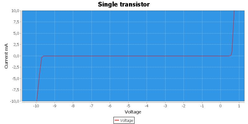 Single%20transistor