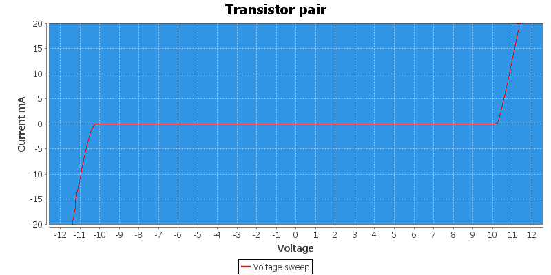 Transistor%20pair