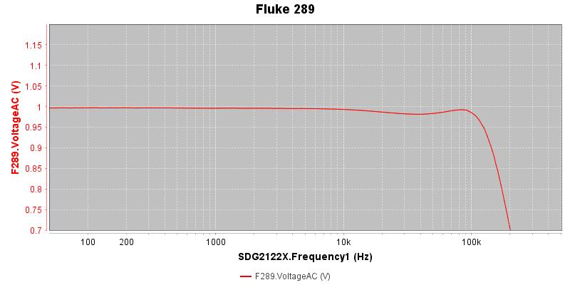Fluke%20289