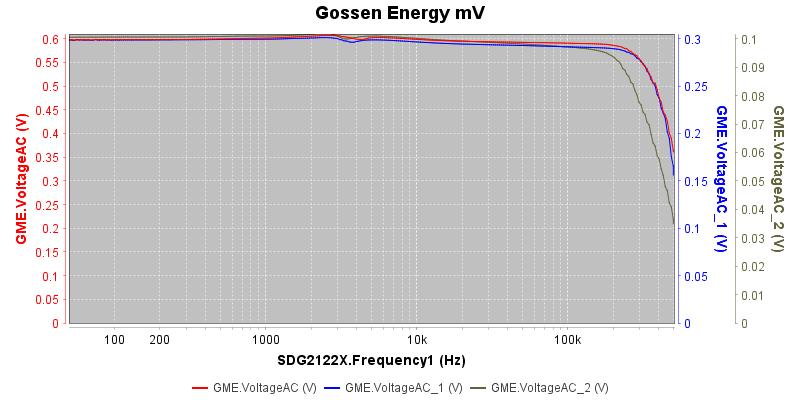 Gossen%20Energy%20mV