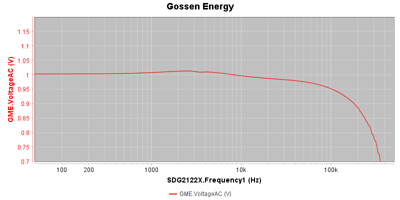 Gossen%20Energy