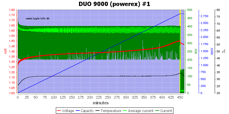 DUO%209000%20(powerex)%20%231