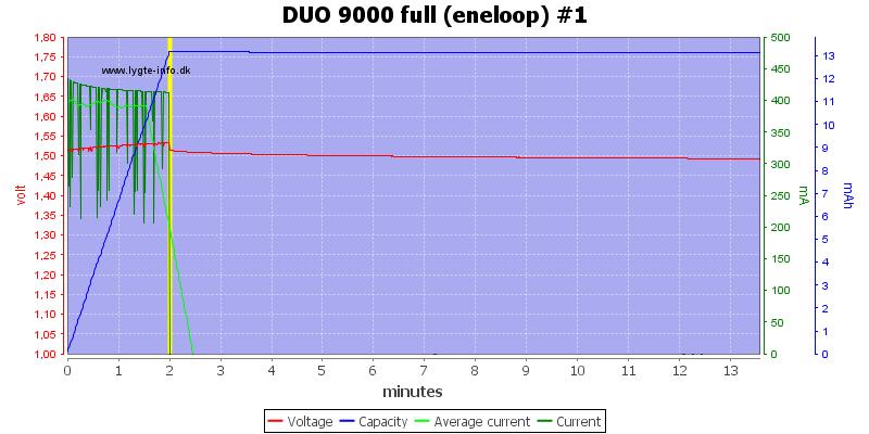 DUO%209000%20full%20(eneloop)%20%231