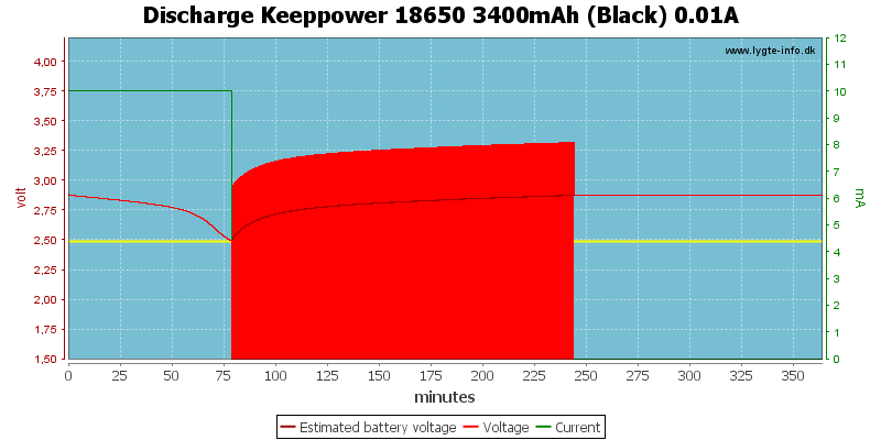 Discharge%20Keeppower%2018650%203400mAh%20(Black)%200.01A