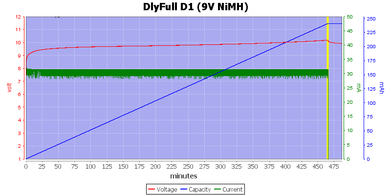 DlyFull%20D1%20%289V%20NiMH%29