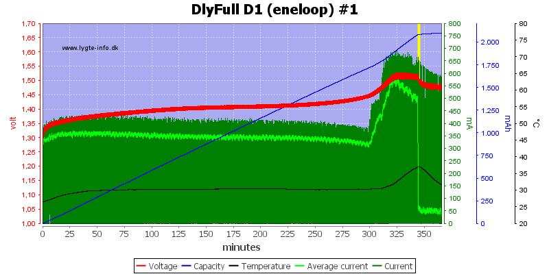 DlyFull%20D1%20%28eneloop%29%20%231