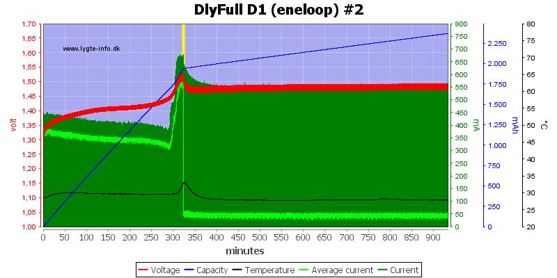 DlyFull%20D1%20%28eneloop%29%20%232