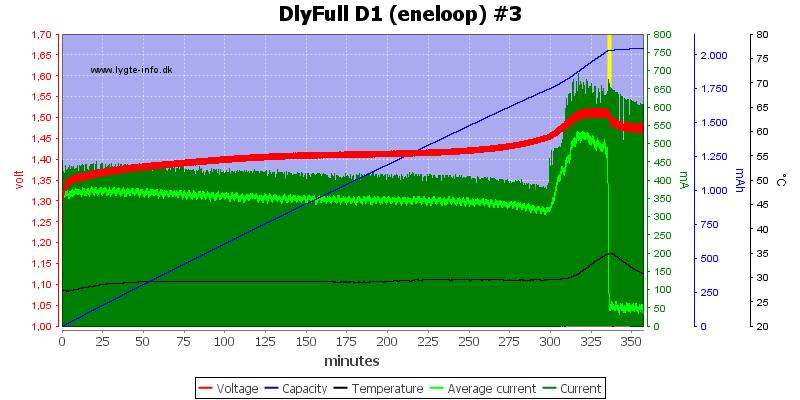 DlyFull%20D1%20%28eneloop%29%20%233