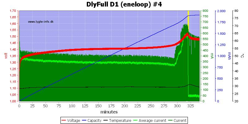 DlyFull%20D1%20%28eneloop%29%20%234