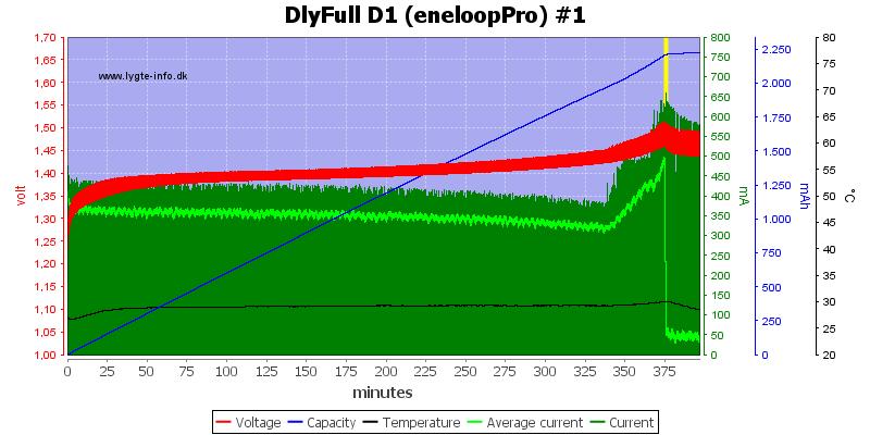 DlyFull%20D1%20%28eneloopPro%29%20%231