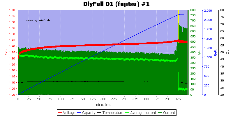 DlyFull%20D1%20%28fujitsu%29%20%231