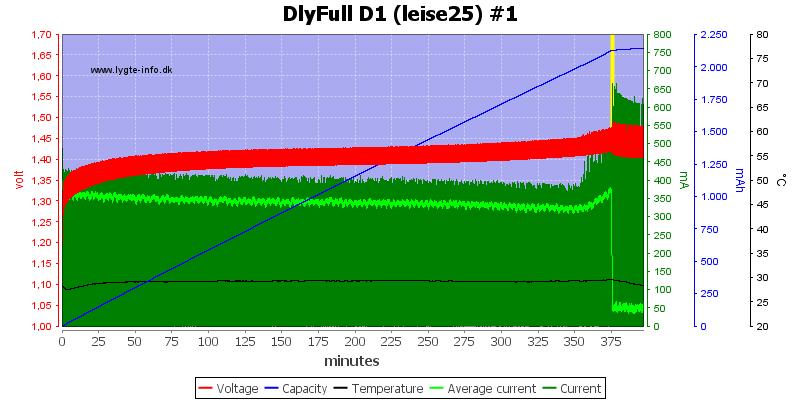 DlyFull%20D1%20%28leise25%29%20%231