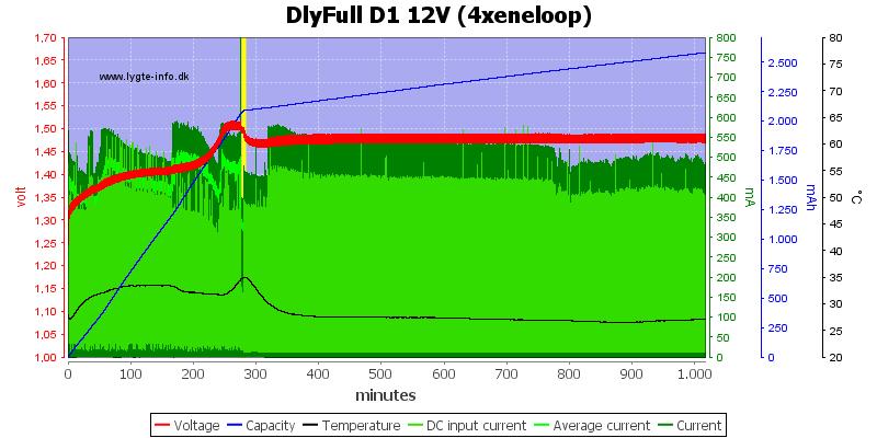 DlyFull%20D1%2012V%20%284xeneloop%29
