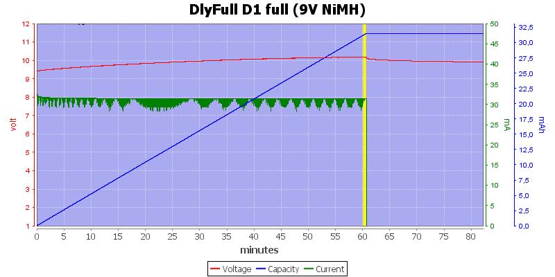 DlyFull%20D1%20full%20%289V%20NiMH%29
