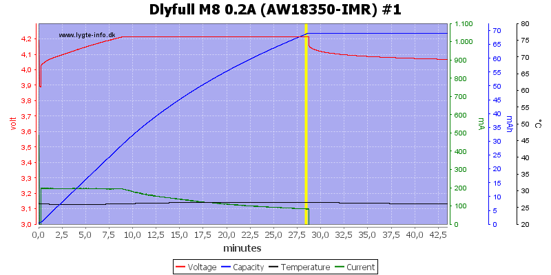 Dlyfull%20M8%200.2A%20%28AW18350-IMR%29%20%231