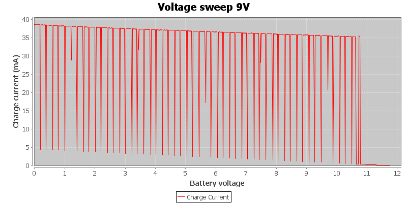 Voltage%20sweep%209V