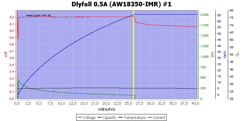 Dlyfull%200.5A%20%28AW18350-IMR%29%20%231