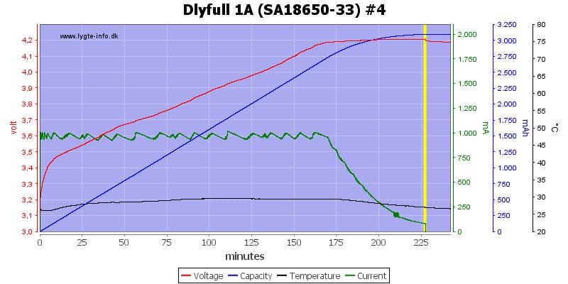 Dlyfull%201A%20%28SA18650-33%29%20%234