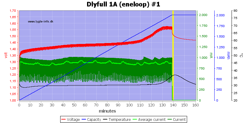 Dlyfull%201A%20%28eneloop%29%20%231