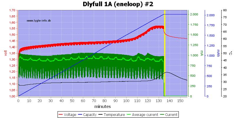Dlyfull%201A%20%28eneloop%29%20%232