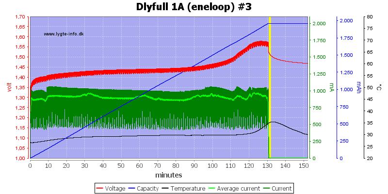Dlyfull%201A%20%28eneloop%29%20%233