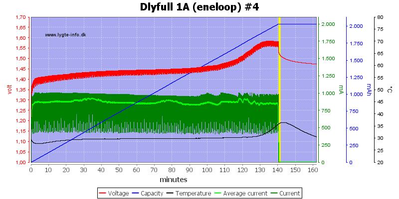 Dlyfull%201A%20%28eneloop%29%20%234