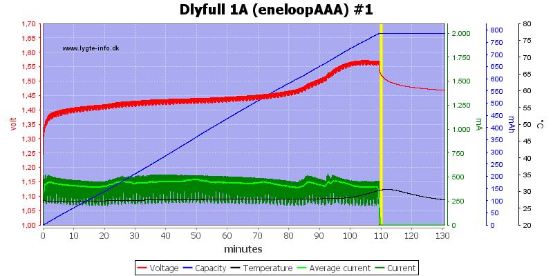 Dlyfull%201A%20%28eneloopAAA%29%20%231