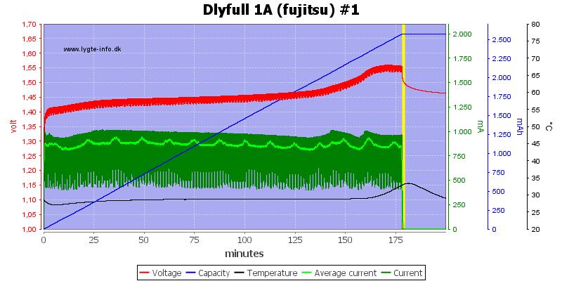 Dlyfull%201A%20%28fujitsu%29%20%231