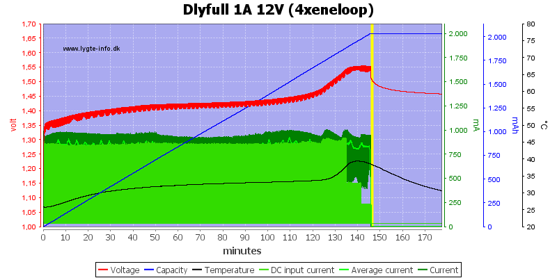 Dlyfull%201A%2012V%20%284xeneloop%29