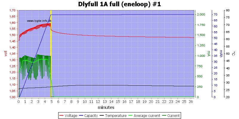 Dlyfull%201A%20full%20%28eneloop%29%20%231