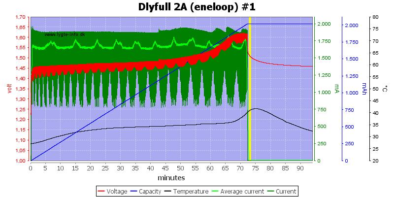 Dlyfull%202A%20%28eneloop%29%20%231