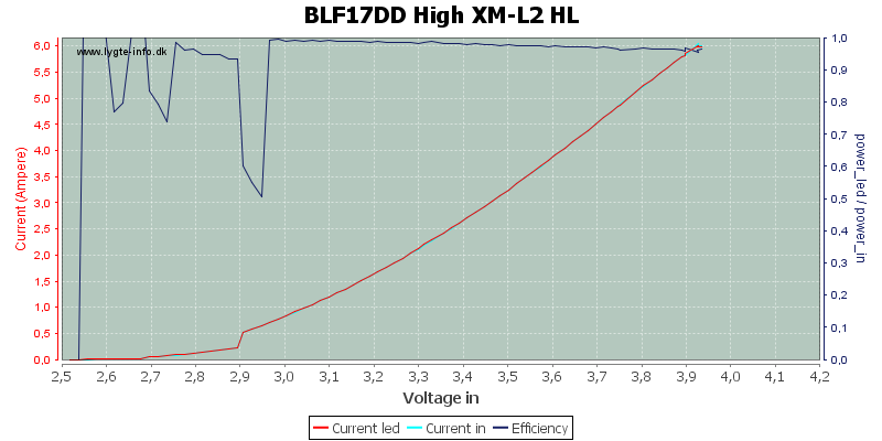 BLF17DD%20High%20XM-L2%20HL