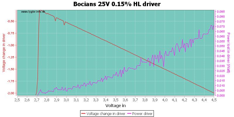 Bocians%2025V%200.15%25%20HLDriver