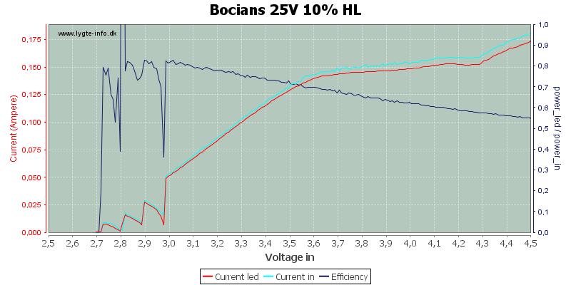 Bocians%2025V%2010%25%20HL
