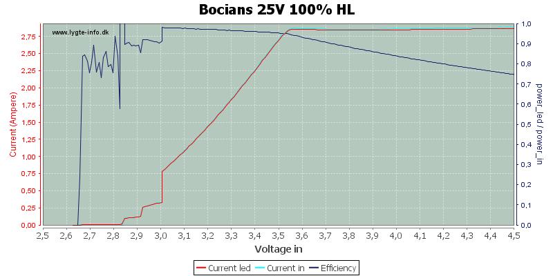Bocians%2025V%20100%25%20HL