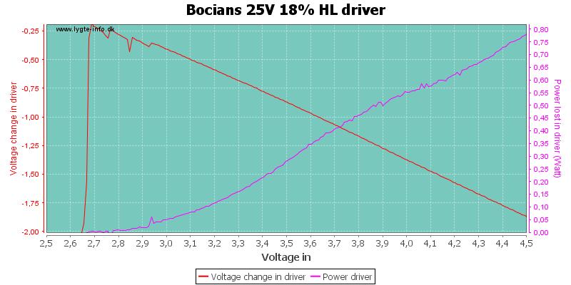 Bocians%2025V%2018%25%20HLDriver