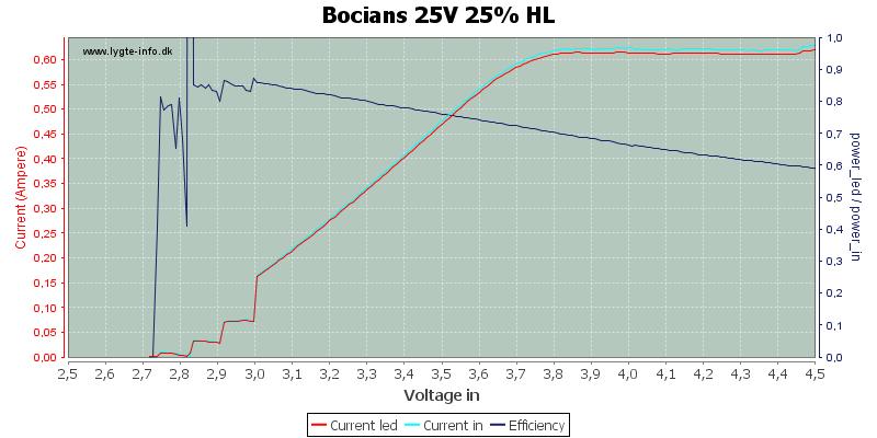 Bocians%2025V%2025%25%20HL