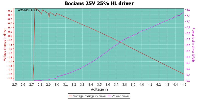 Bocians%2025V%2025%25%20HLDriver