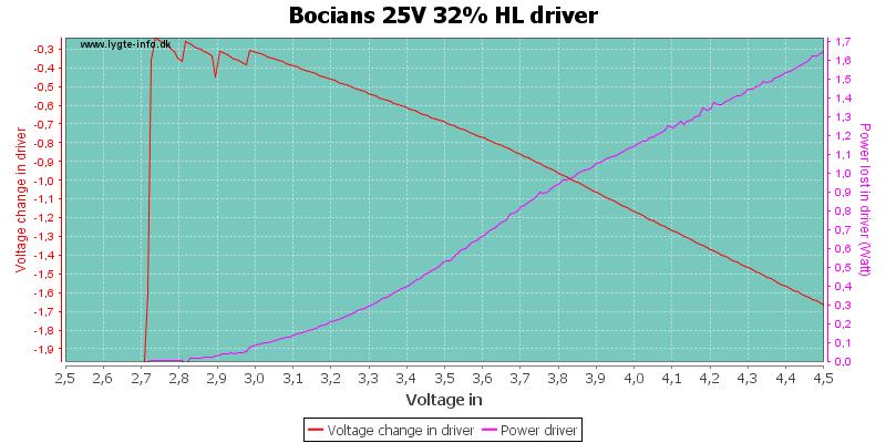 Bocians%2025V%2032%25%20HLDriver