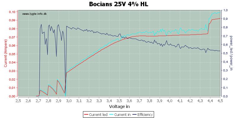 Bocians%2025V%204%25%20HL