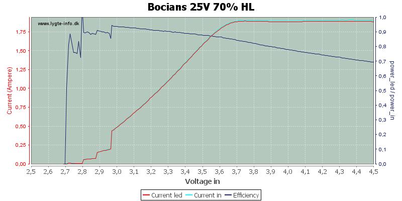 Bocians%2025V%2070%25%20HL