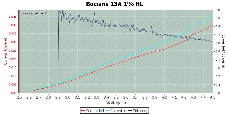 Bocians%2013A%201%25%20HL