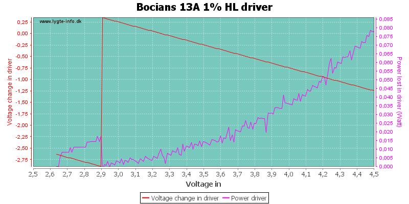 Bocians%2013A%201%25%20HLDriver