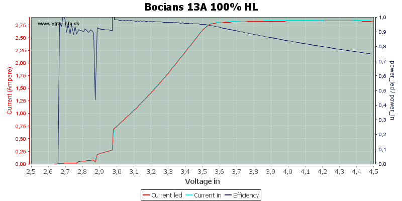 Bocians%2013A%20100%25%20HL